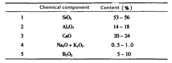 figure-silicate-glass-composition-formula